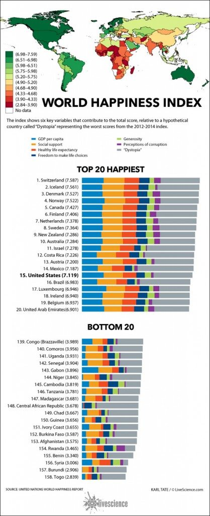 happiness-index-150424b-02
