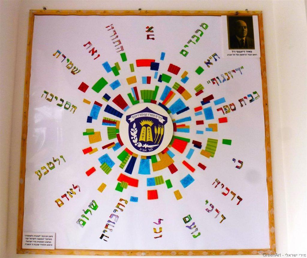 מיצב סביבתי לעיצוב סמל העיר תל אביב, הנצחת דיזנגוף ומסרים ערכיים חינוכיים
