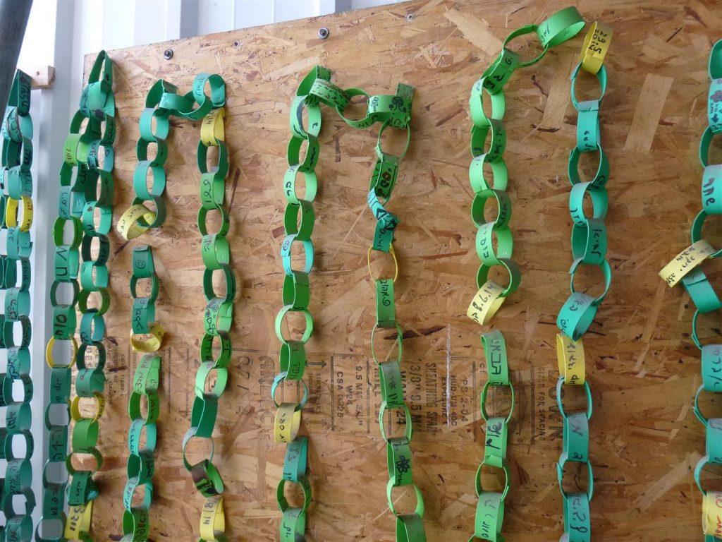 חוליות צמידים של המבקרים כשרשרת אנושית אחת